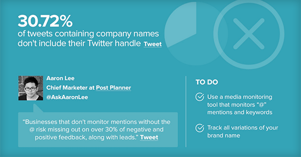 5 Crazy-Ass Numbers Showing How to Use Twitter for Business