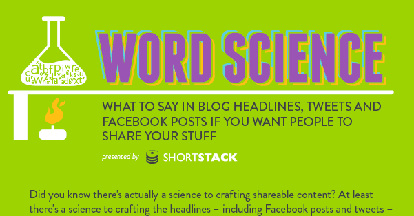 Get MORE Facebook Shares by Using These Words in Your Posts