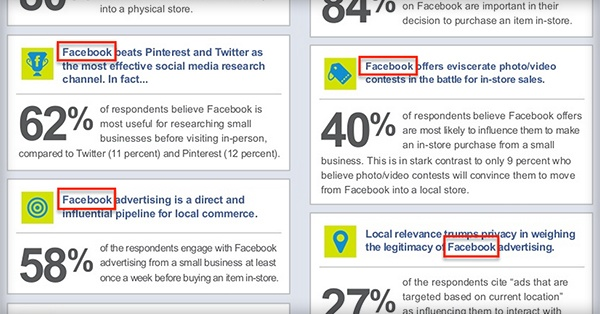 Is Facebook Really the Best Place for Social Marketing Campaigns??