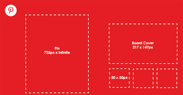 Updated Guide to All Social Media Image Dimensions
