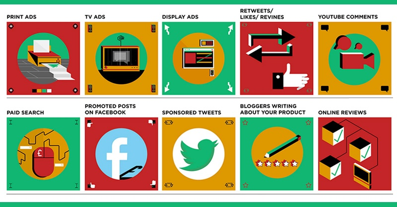 Visual Guide to Understanding Paid, Owned and Earned Media