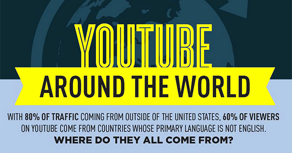 YouTube Might Be the Secret for How to Get Customers Overseas