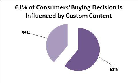 content-marketing-trends-2017.jpg