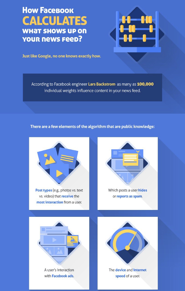 dramatically-improve-facebook-page-engagement
