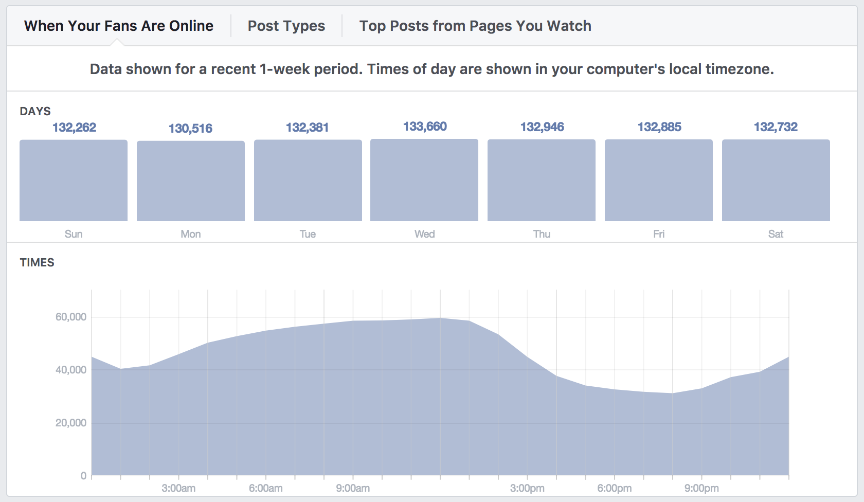 facebook-post-insights.png