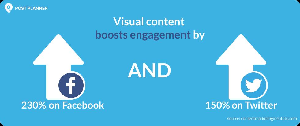 find content for social media 1