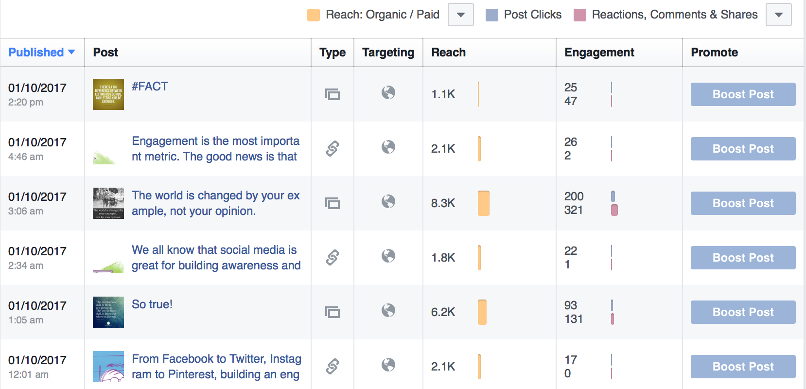 get better Facebook marketing results-content.png