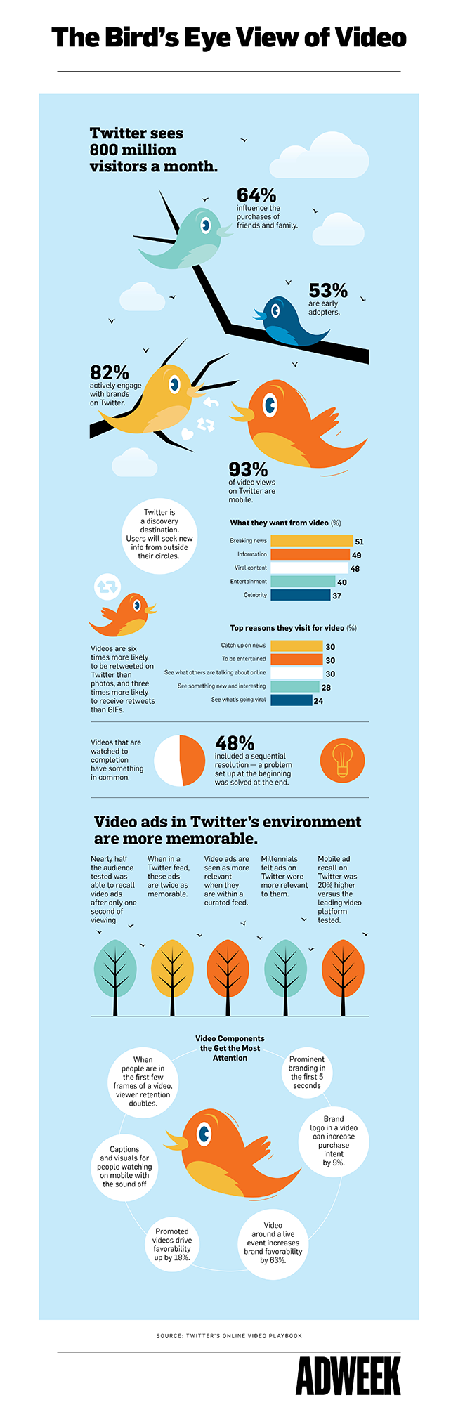 grow twitter following with video-4.png