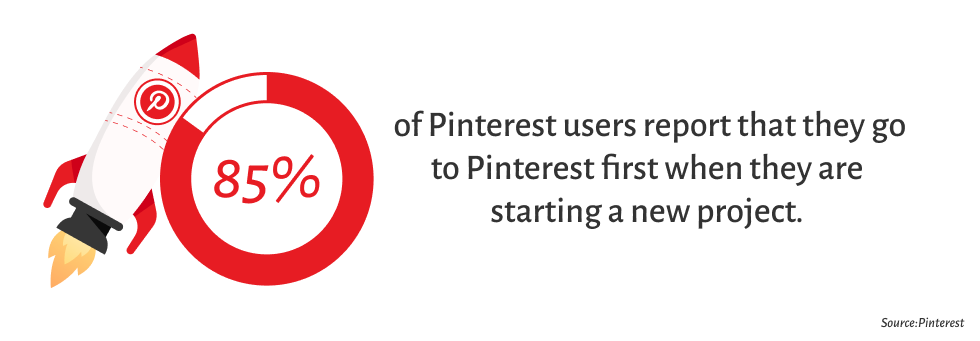 how to create pinterest pins 2