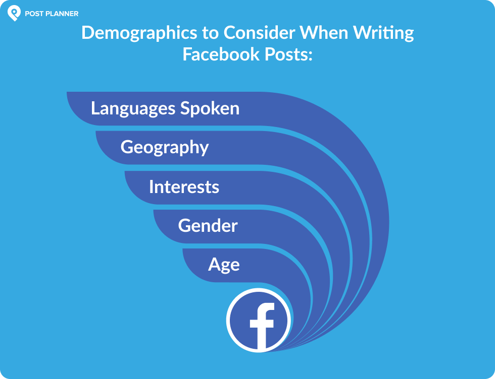 how to write a facebook post 1