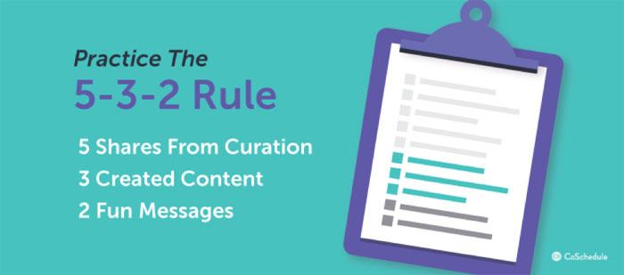 how-to-create-a-social-media-plan-5.jpg