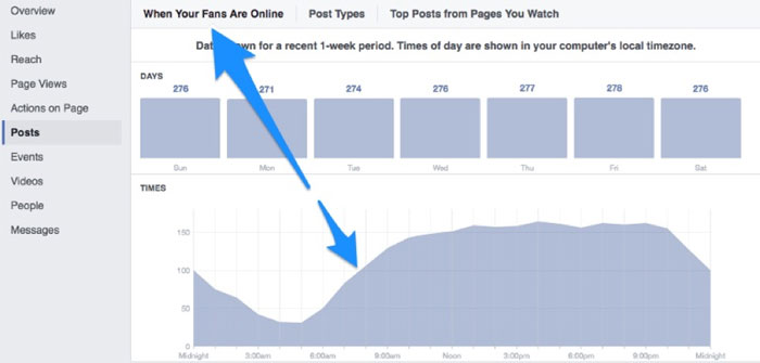 how-to-create-a-social-media-plan-facebook-insights.jpg