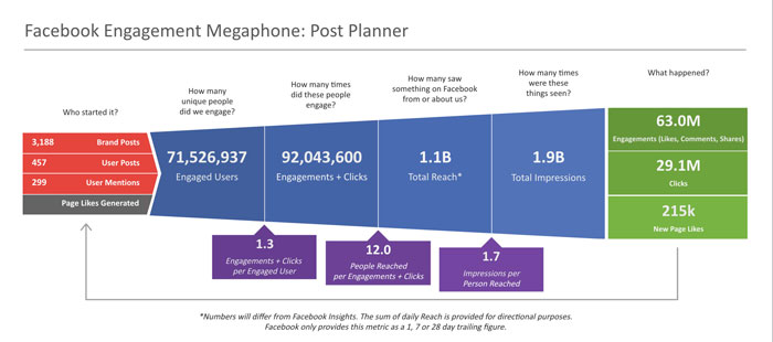 how-to-grow-your-facebook-page.jpg