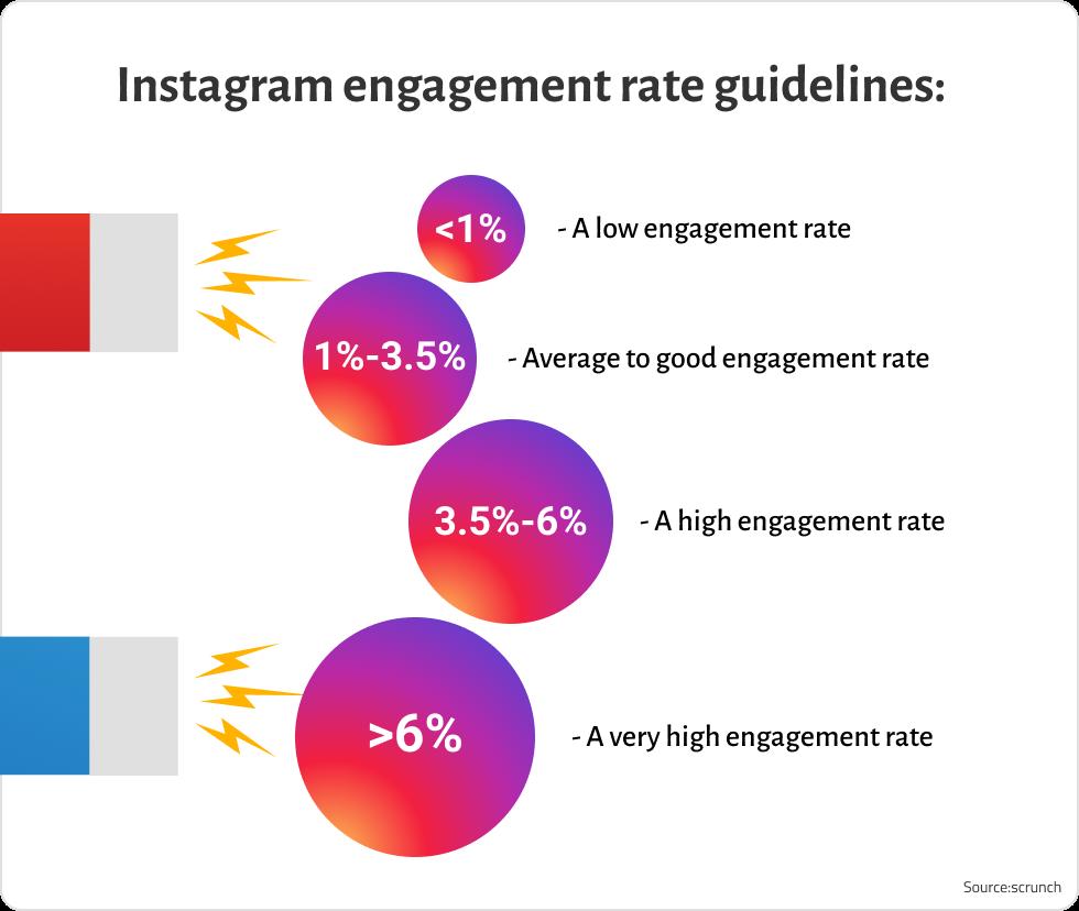 how_to_schedule_instagram_posts_1