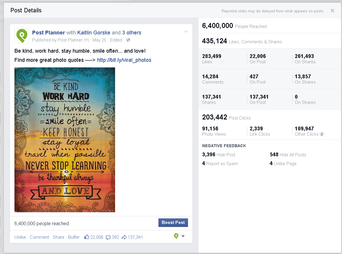 Facebook quote post with big reach