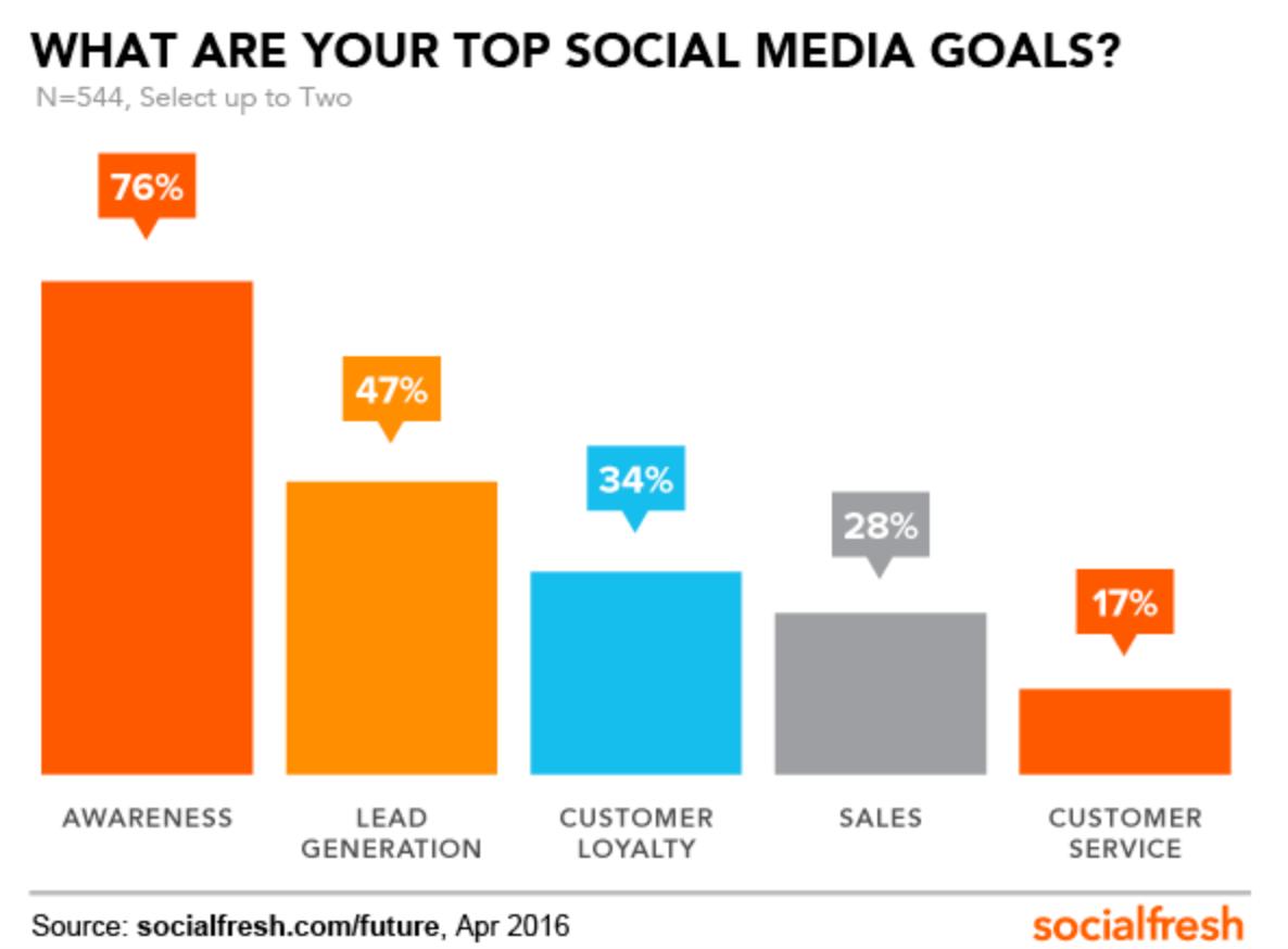 improve social media engagement.png