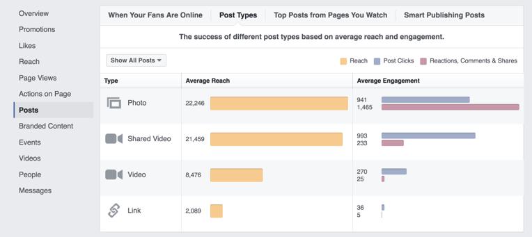 improve-social-media-marketing-4a.jpg