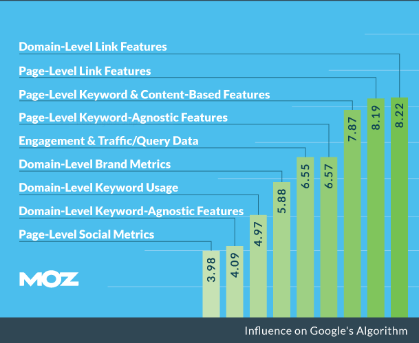 optimize-facebook-page 1.png