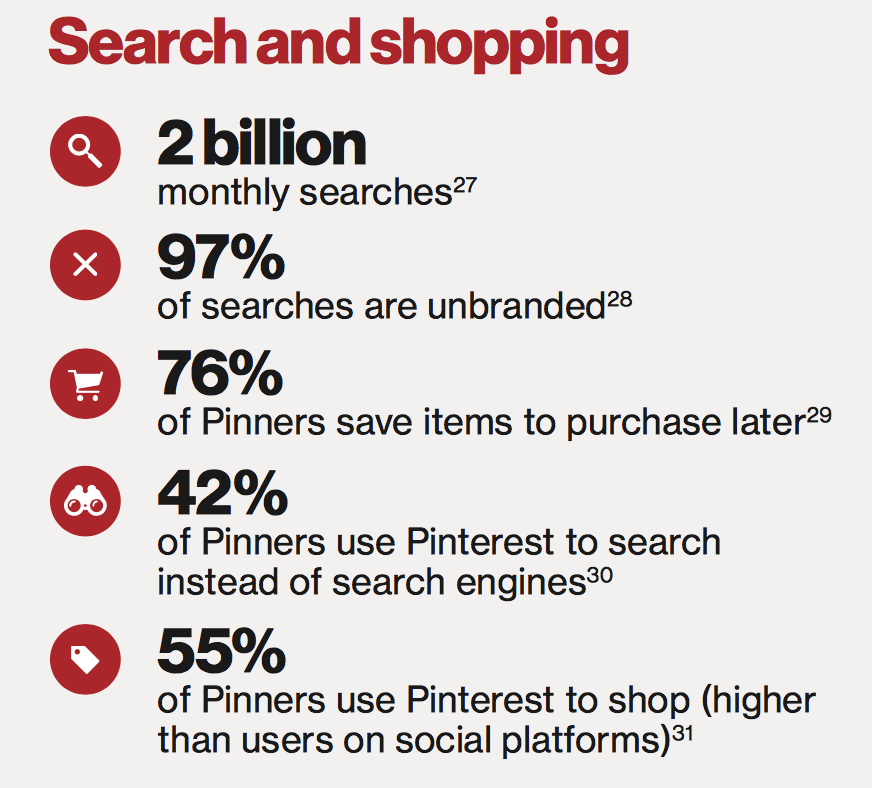 pinterest search ads 3.png