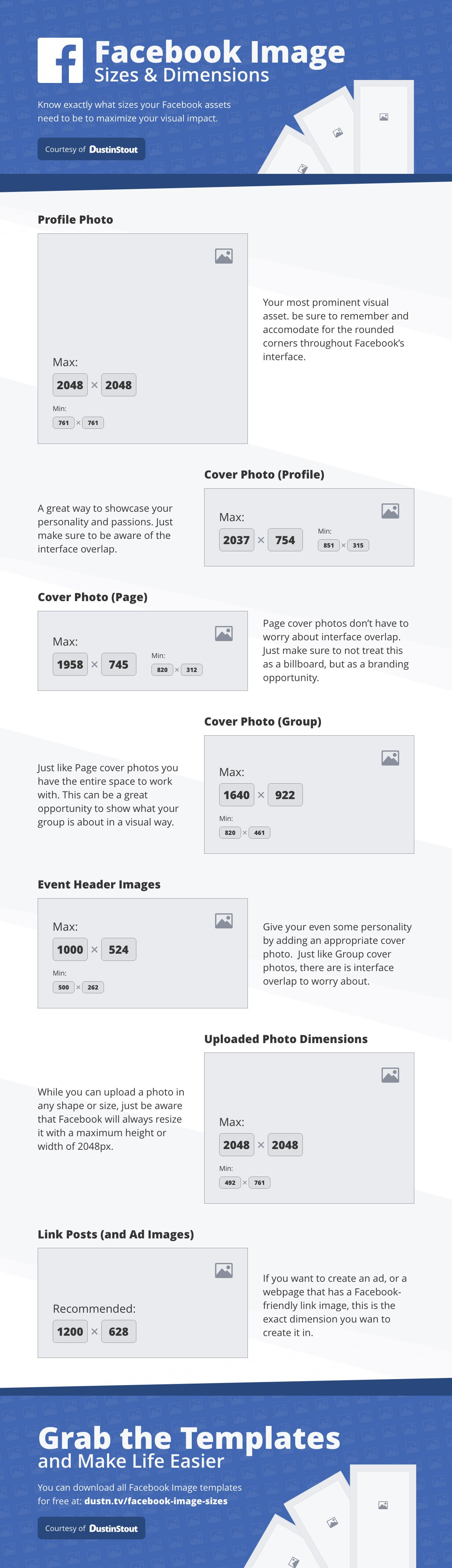 Facebook Image Sizes Infographic by Dustin Stout