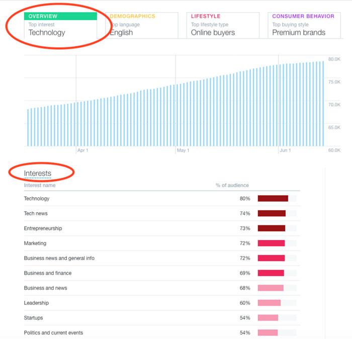 use-visual-content-on-twitter-analytics.jpg