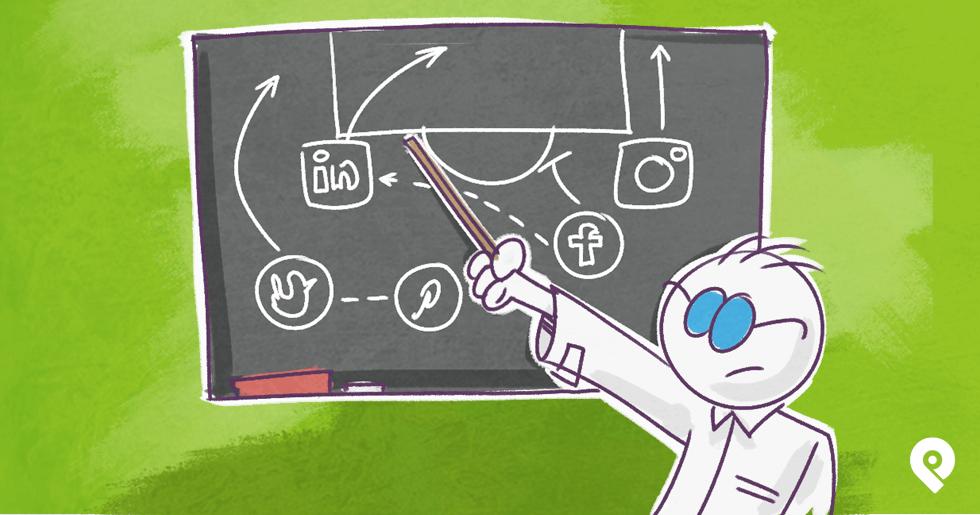 11 Social Media Tactics That You Should Test Today