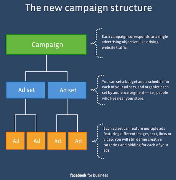 best-facebook-marketing-tips-7