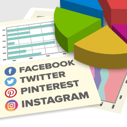 how-to-use-social-analytics