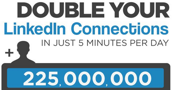 Double Your Number of LinkedIn Connections in Just 5 Minutes per Day