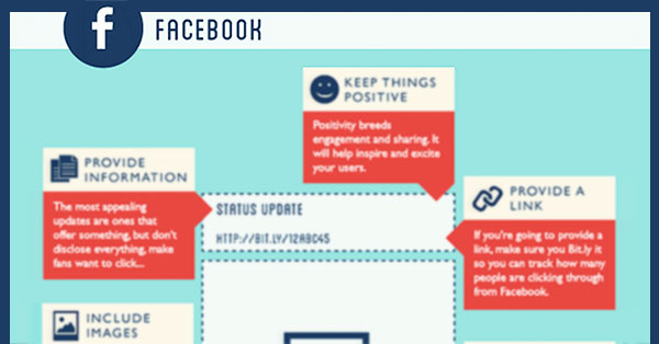 FINALLY_A_Cheat-Sheet_for_Creating_the_Best_Social_Media_Campaigns_EVER-ls