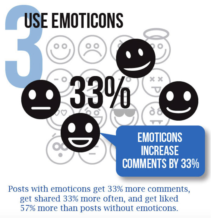 create-perfect-posts-on-social-media-4