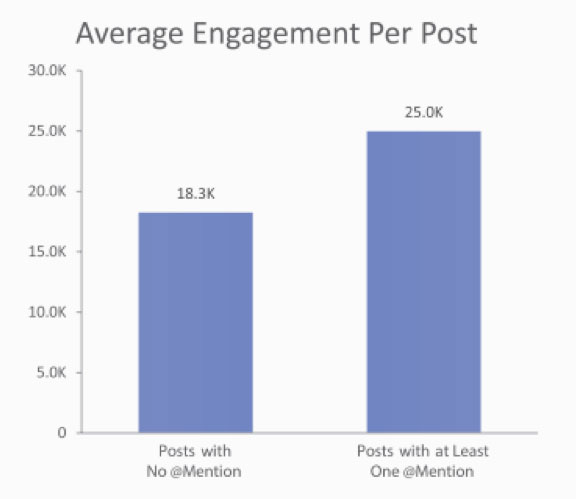 create-perfect-posts-on-social-media-5