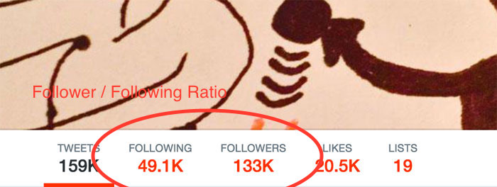 how-to-be-successful-on-twitter-ratio