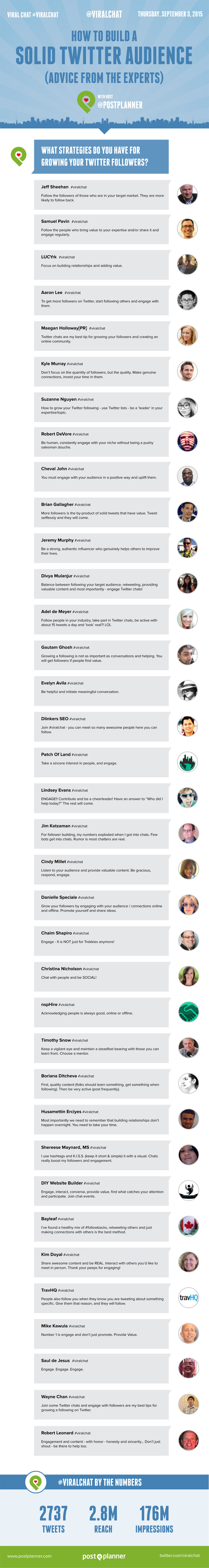 how-to-build-solid-twitter-audience-infographic