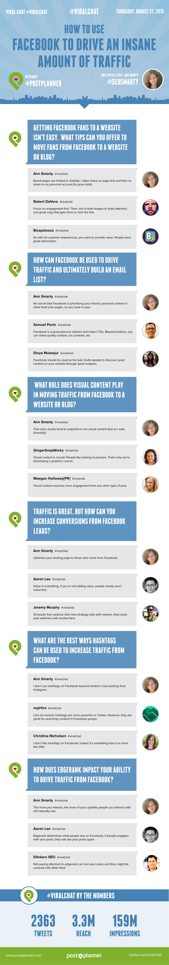 how-to-use-facebook-to-drive-traffic-infographic
