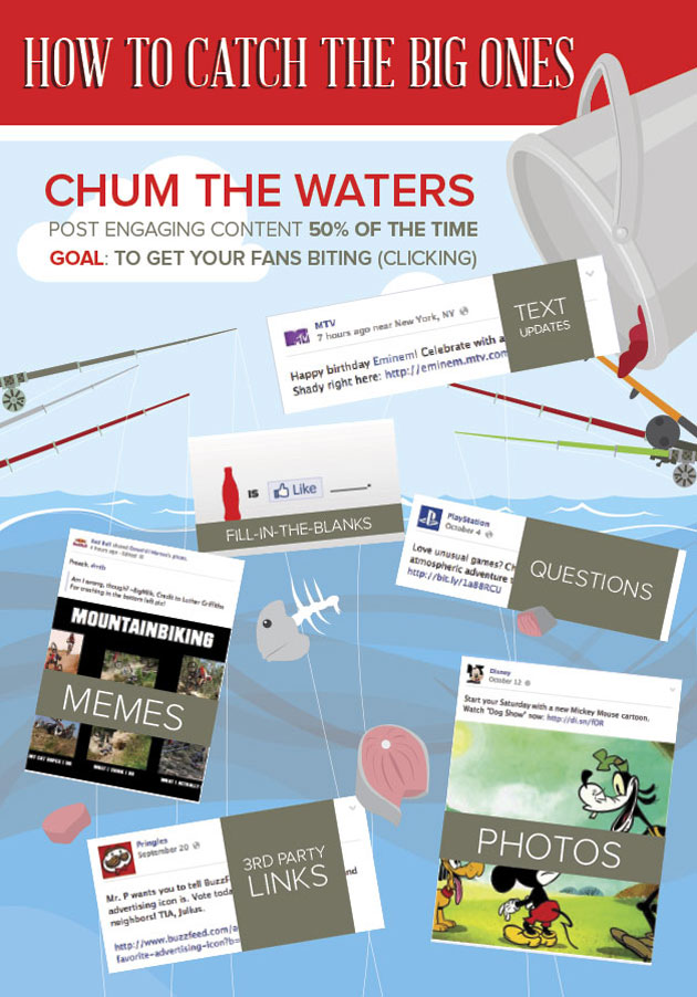 manage-your-social-media-posts-chum