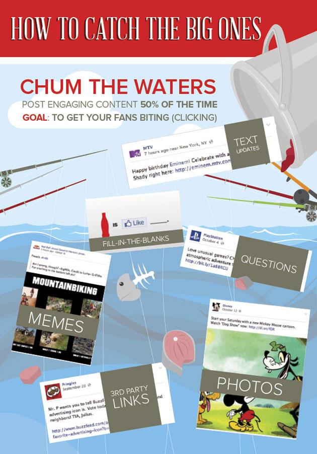 plan-your-social-media-posts-chum