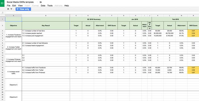 set-social-media-goals-template