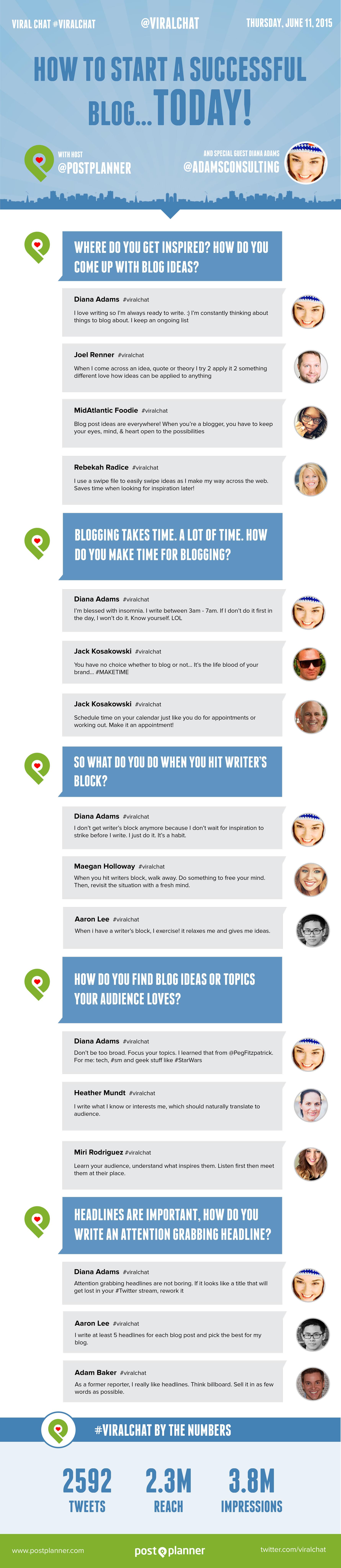 start-a-successful-blog-viral-chat