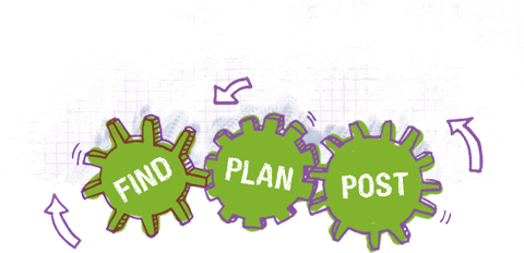 Post Planner Features