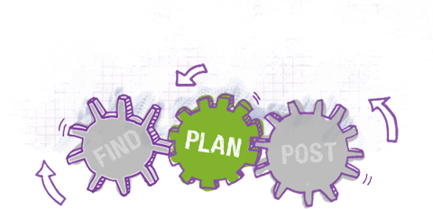Post Planner Plan Features