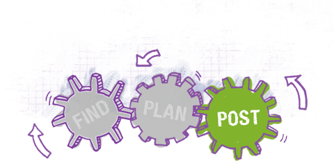 Post Planner Post Features