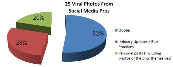 viral-photos-social-media-pros